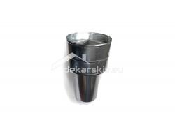 deflektor cylindryczny-dekarskie_eu